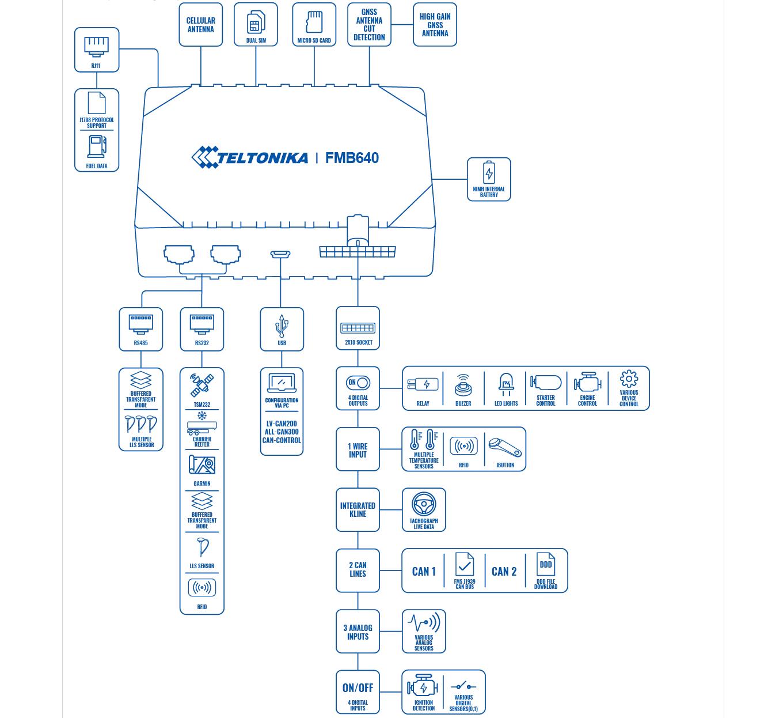 map-fmb640